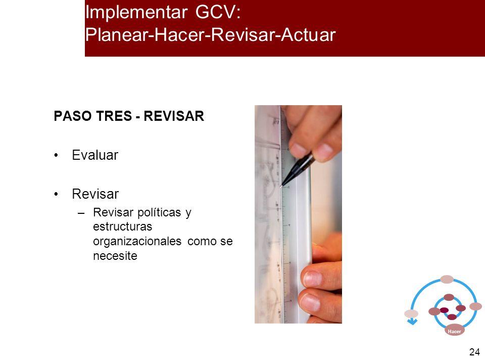 24 PASO TRES - REVISAR Evaluar Revisar –Revisar políticas y estructuras organizacionales como se necesite Hacer Implementar GCV: Planear-Hacer-Revisar