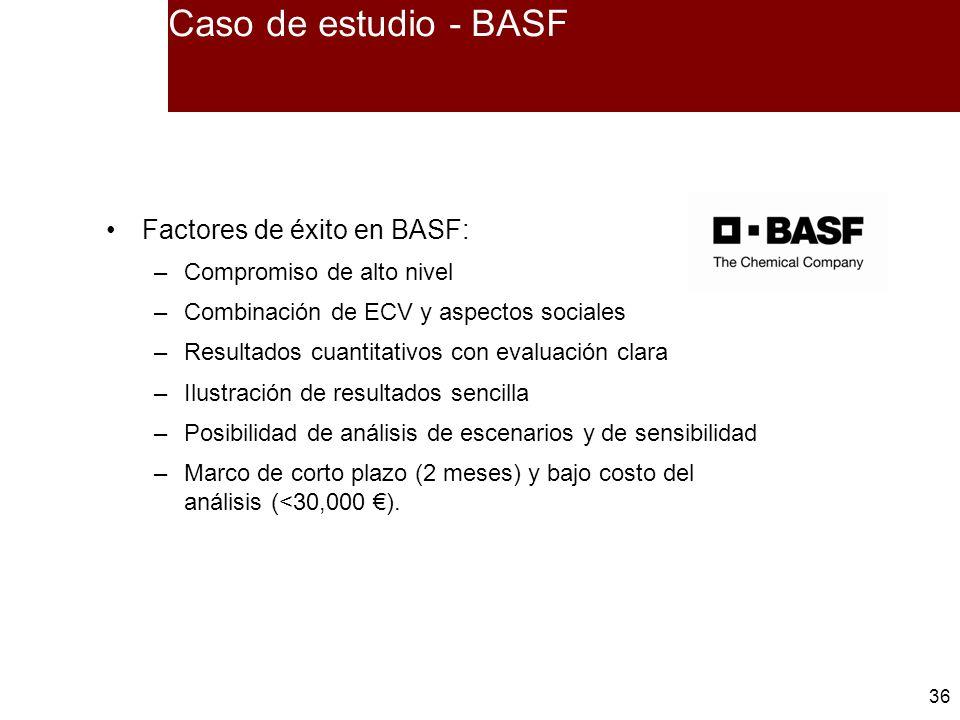 36 Factores de éxito en BASF: –Compromiso de alto nivel –Combinación de ECV y aspectos sociales –Resultados cuantitativos con evaluación clara –Ilustr