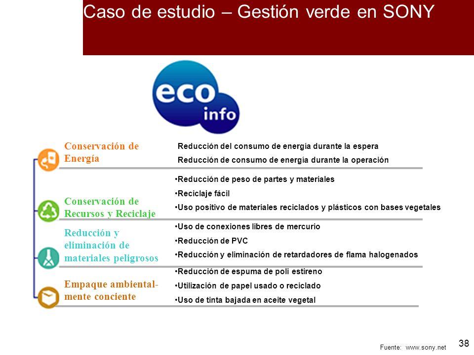 38 Fuente: www.sony.net Caso de estudio – Gestión verde en SONY Reducción del consumo de energía durante la espera Reducción de consumo de energía dur