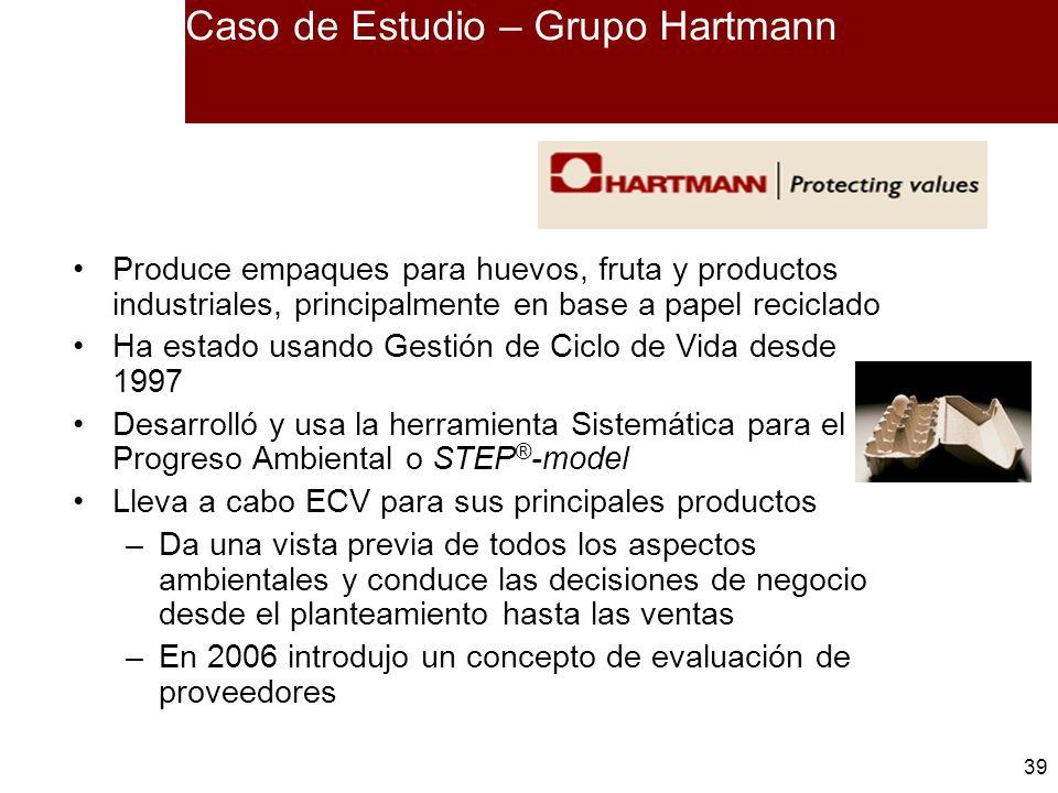 39 Caso de Estudio – Grupo Hartmann Produce empaques para huevos, fruta y productos industriales, principalmente en base a papel reciclado Ha estado u