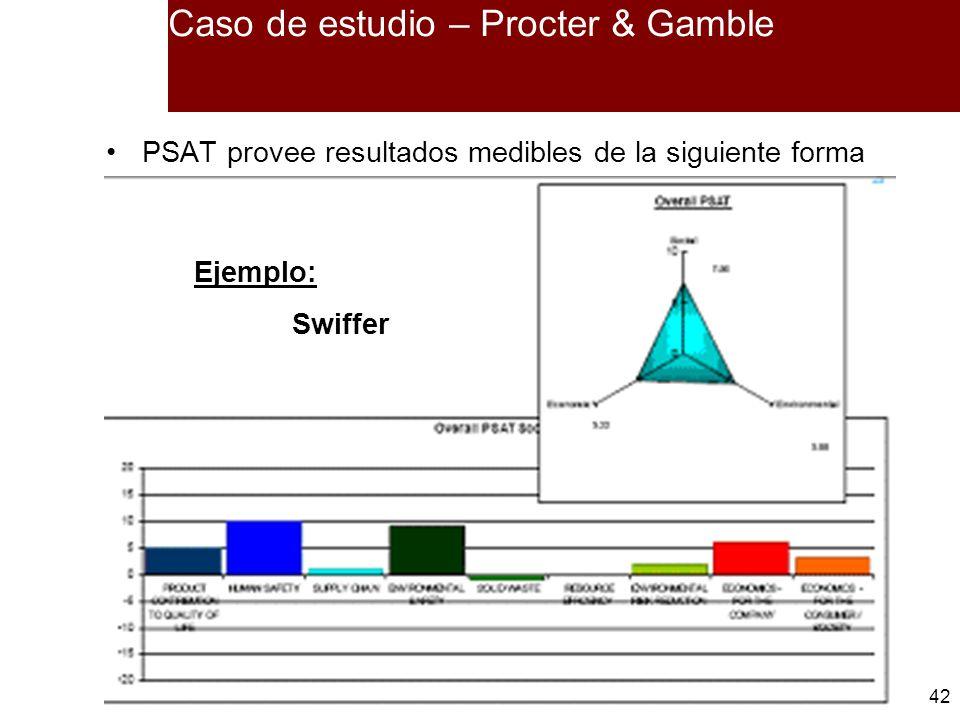 42 PSAT provee resultados medibles de la siguiente forma Caso de estudio – Procter & Gamble Ejemplo: Swiffer