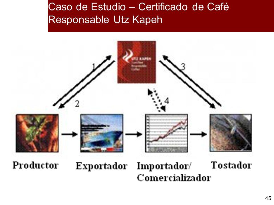 45 Caso de Estudio – Certificado de Café Responsable Utz Kapeh