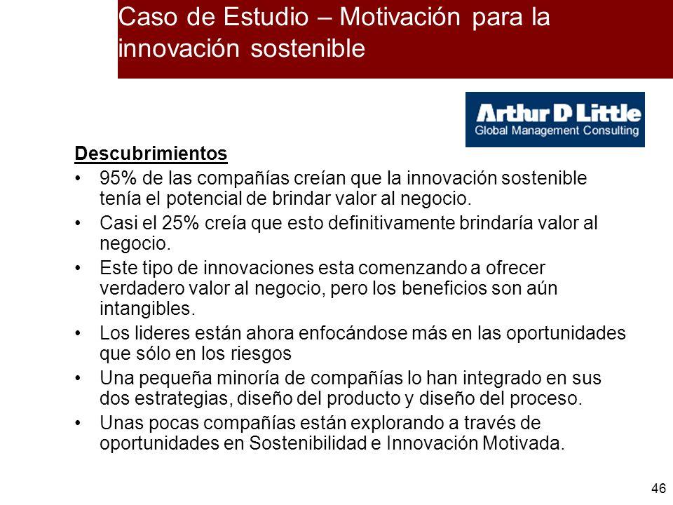 46 Caso de Estudio – Motivación para la innovación sostenible Descubrimientos 95% de las compañías creían que la innovación sostenible tenía el potenc