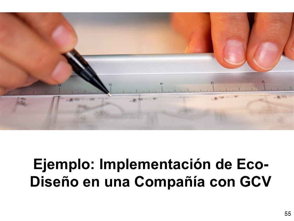 55 Ejemplo: Implementación de Eco- Diseño en una Compañía con GCV