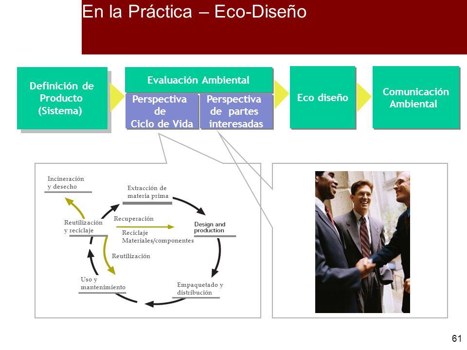 61 En la Práctica – Eco-Diseño Definición de Producto (Sistema) Definición de Producto (Sistema) Eco diseño Comunicación Ambiental Comunicación Ambien