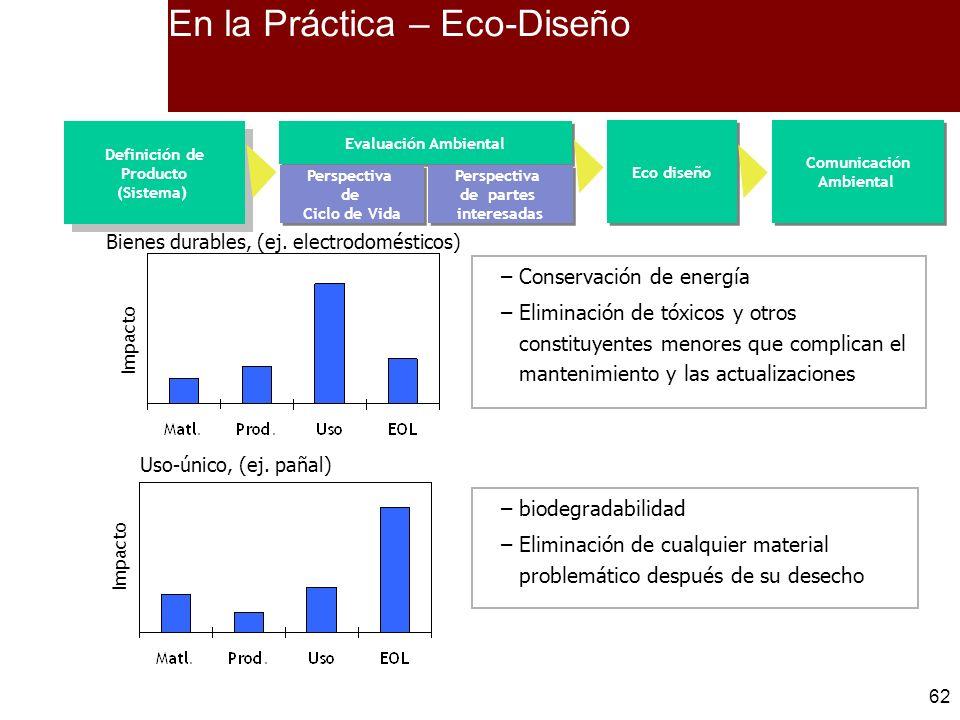 62 Uso-único, (ej. pañal) Impacto –Conservación de energía –Eliminación de tóxicos y otros constituyentes menores que complican el mantenimiento y las