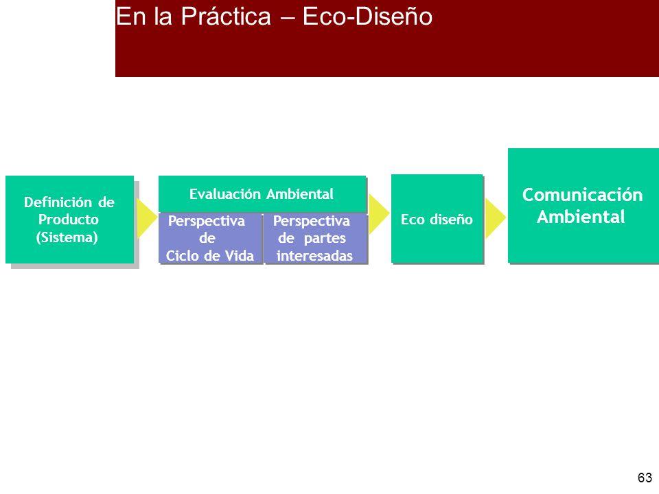 63 Definición de Producto (Sistema) Definición de Producto (Sistema) Eco diseño Comunicación Ambiental Comunicación Ambiental Evaluación Ambiental Per