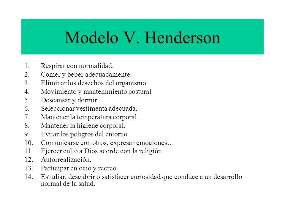 Modelo V. Henderson 1.Respirar con normalidad. 2.Comer y beber adecuadamente. 3.Eliminar los desechos del organismo 4.Movimiento y mantenimiento postu