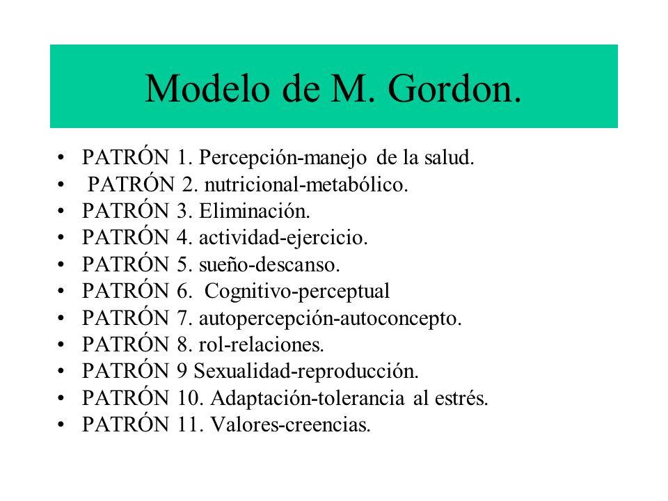 Modelo de M. Gordon. PATRÓN 1. Percepción-manejo de la salud. PATRÓN 2. nutricional-metabólico. PATRÓN 3. Eliminación. PATRÓN 4. actividad-ejercicio.