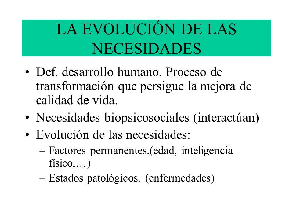 LA EVOLUCIÓN DE LAS NECESIDADES Def. desarrollo humano. Proceso de transformación que persigue la mejora de calidad de vida. Necesidades biopsicosocia