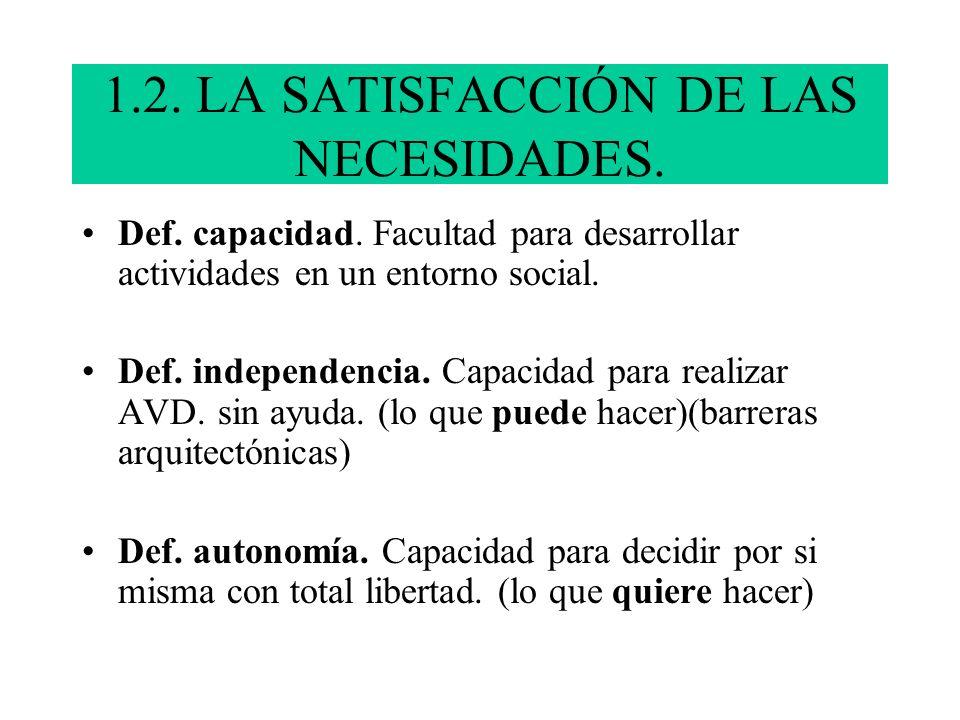 1.2. LA SATISFACCIÓN DE LAS NECESIDADES. Def. capacidad. Facultad para desarrollar actividades en un entorno social. Def. independencia. Capacidad par
