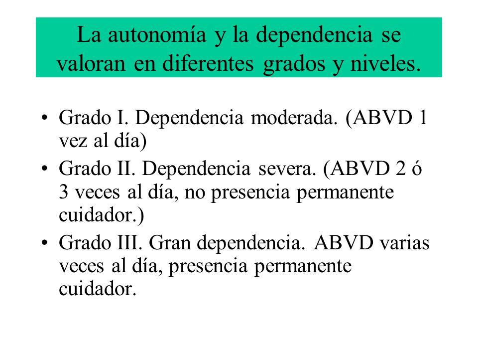 La autonomía y la dependencia se valoran en diferentes grados y niveles. Grado I. Dependencia moderada. (ABVD 1 vez al día) Grado II. Dependencia seve