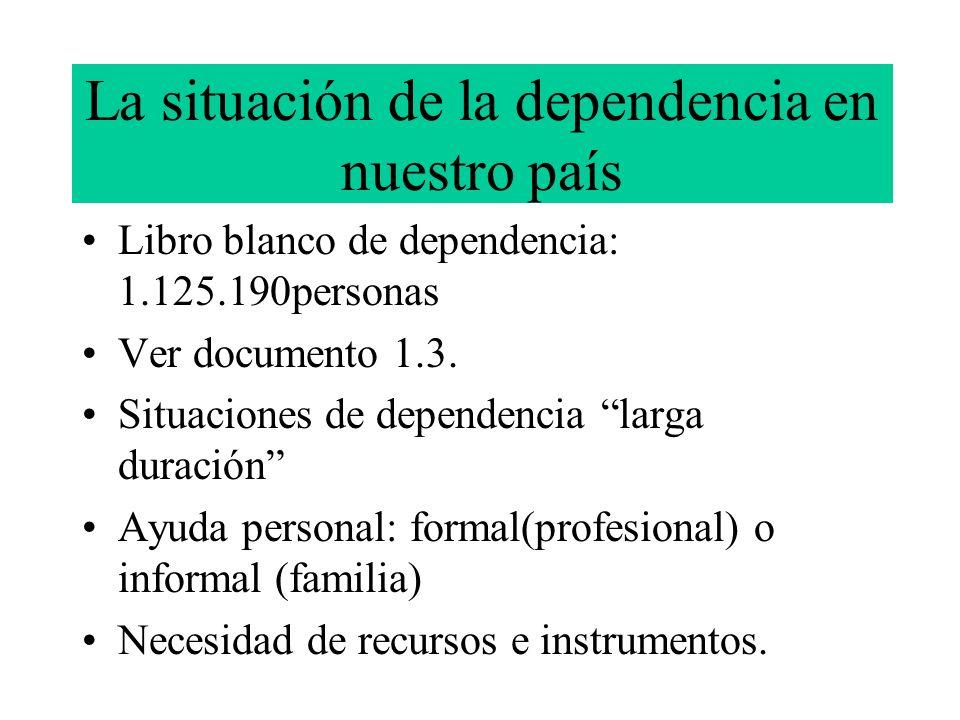 La situación de la dependencia en nuestro país Libro blanco de dependencia: 1.125.190personas Ver documento 1.3. Situaciones de dependencia larga dura