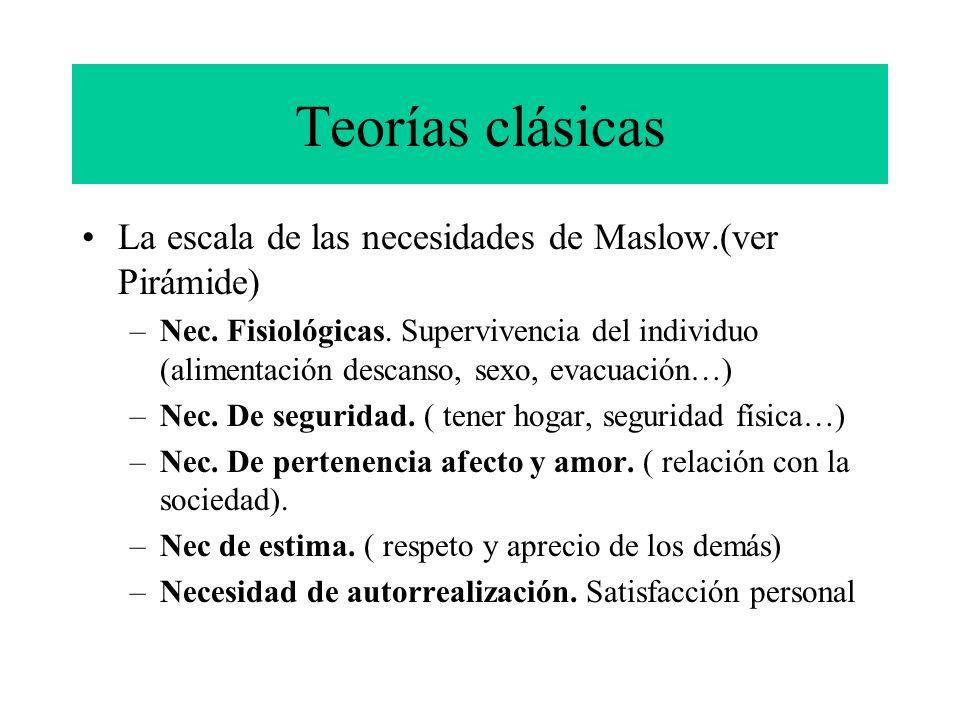 Teorías clásicas La escala de las necesidades de Maslow.(ver Pirámide) –Nec. Fisiológicas. Supervivencia del individuo (alimentación descanso, sexo, e