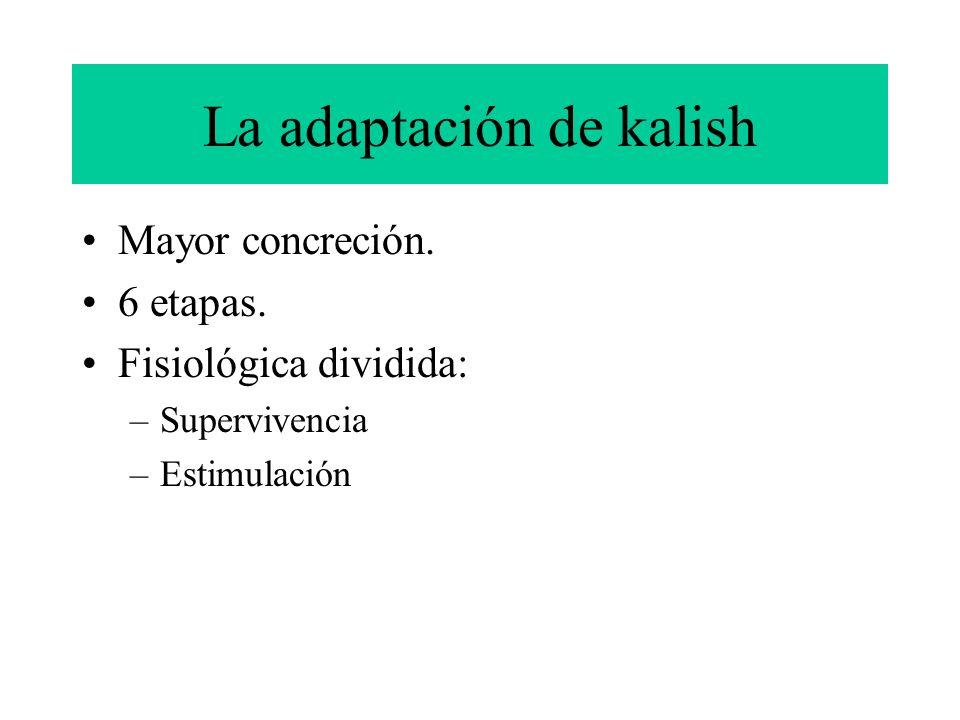 La adaptación de kalish Mayor concreción. 6 etapas. Fisiológica dividida: –Supervivencia –Estimulación