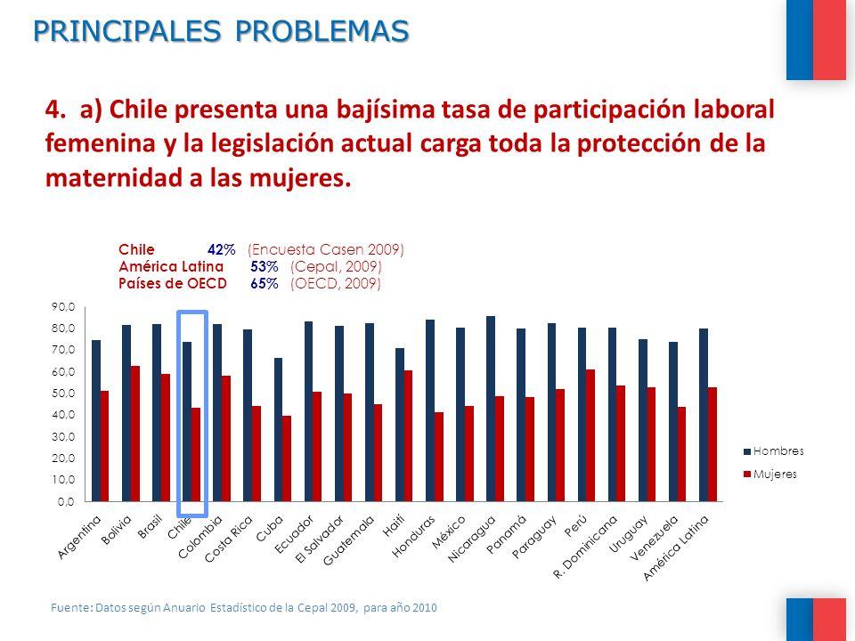 Fuente: Datos según Anuario Estadístico de la Cepal 2009, para año 2010 Chile 42% (Encuesta Casen 2009) América Latina 53% (Cepal, 2009) Países de OECD 65% (OECD, 2009) PRINCIPALES PROBLEMAS 4.
