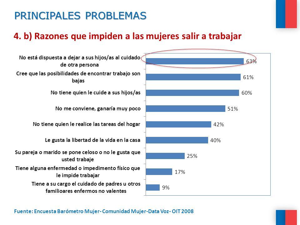 4. b) Razones que impiden a las mujeres salir a trabajar Fuente: Encuesta Barómetro Mujer- Comunidad Mujer-Data Voz- OIT 2008 PRINCIPALES PROBLEMAS