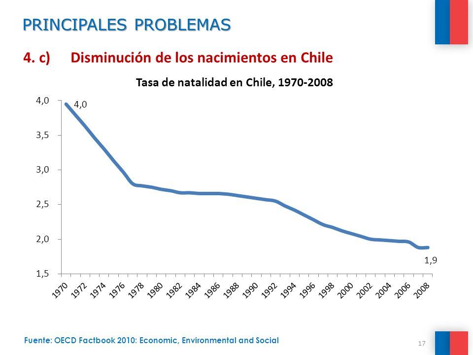 4. c) Disminución de los nacimientos en Chile 17 Fuente: OECD Factbook 2010: Economic, Environmental and Social PRINCIPALES PROBLEMAS