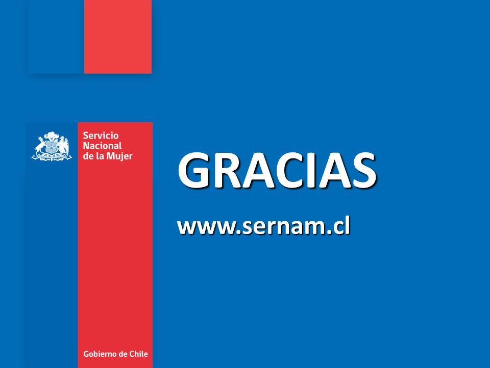 Ministerio de Hacienda GRACIASwww.sernam.cl