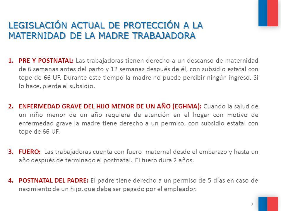 LEGISLACIÓN ACTUAL DE PROTECCIÓN A LA MATERNIDAD DE LA MADRE TRABAJADORA 1.PRE Y POSTNATAL: Las trabajadoras tienen derecho a un descanso de maternida