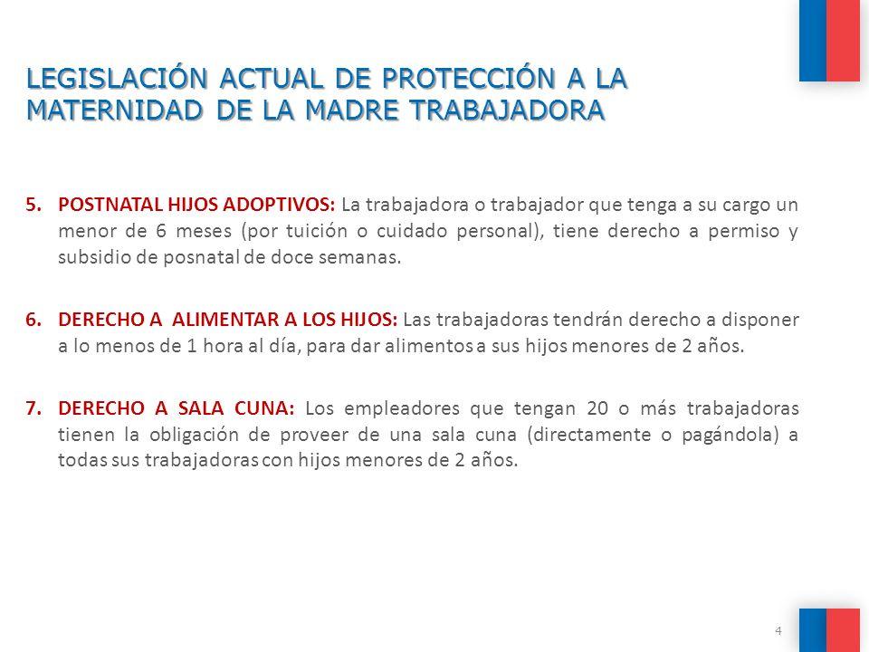 LEGISLACIÓN ACTUAL DE PROTECCIÓN A LA MATERNIDAD DE LA MADRE TRABAJADORA 5.POSTNATAL HIJOS ADOPTIVOS: La trabajadora o trabajador que tenga a su cargo