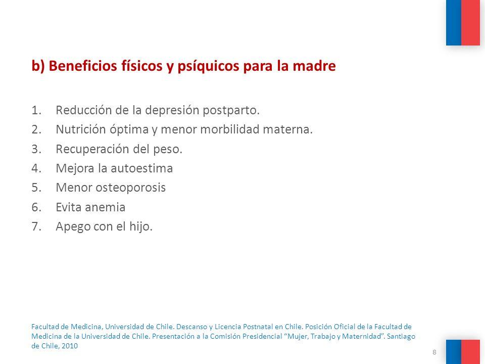 b) Beneficios físicos y psíquicos para la madre 1.Reducción de la depresión postparto. 2.Nutrición óptima y menor morbilidad materna. 3.Recuperación d