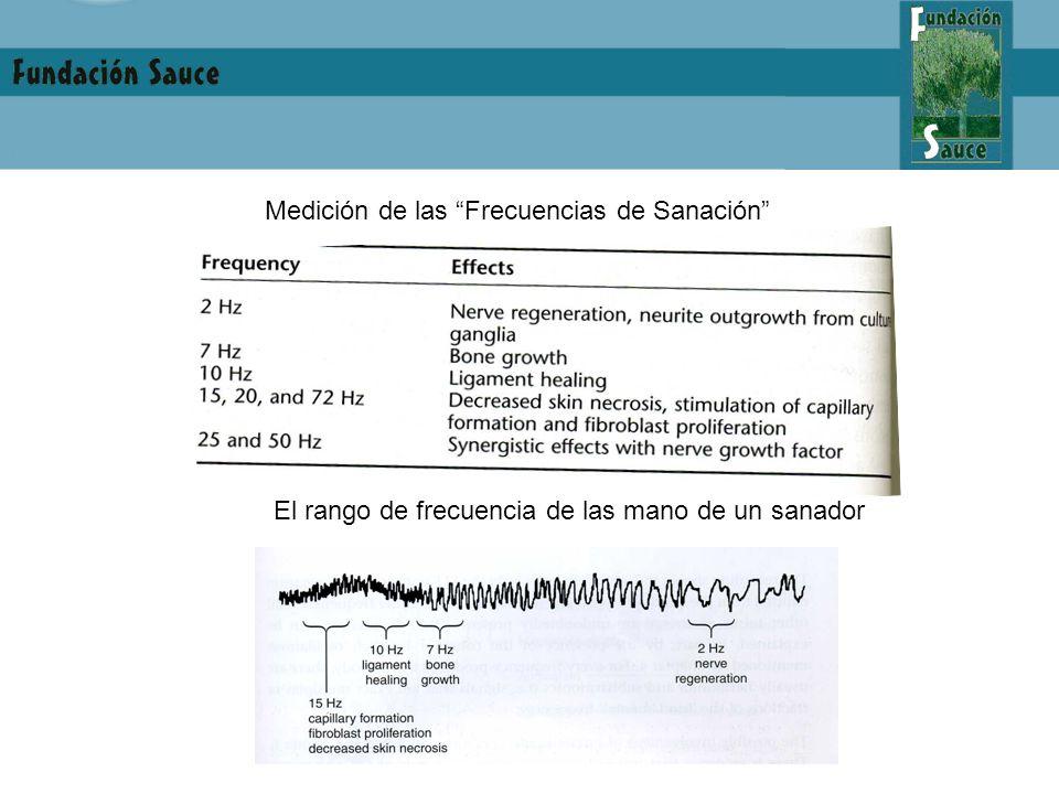 Medición de las Frecuencias de Sanación El rango de frecuencia de las mano de un sanador