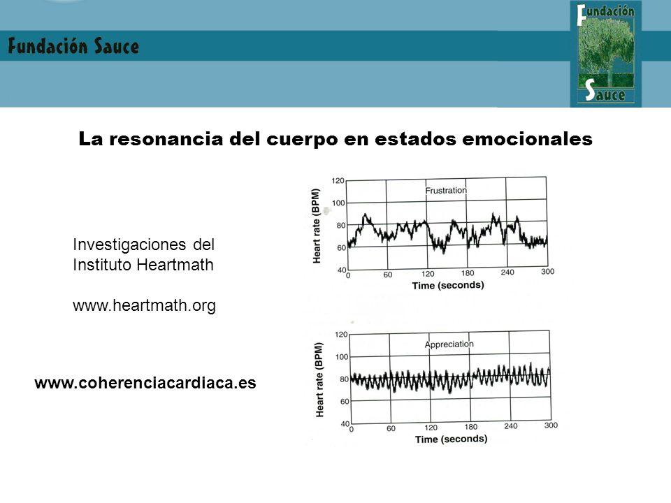 La resonancia del cuerpo en estados emocionales Investigaciones del Instituto Heartmath www.heartmath.org www.coherenciacardiaca.es
