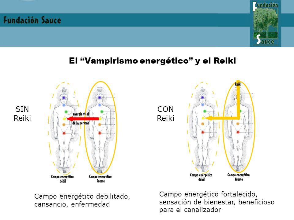 El Vampirismo energético y el Reiki SIN Reiki Campo energético debilitado, cansancio, enfermedad Campo energético fortalecido, sensación de bienestar, beneficioso para el canalizador CON Reiki