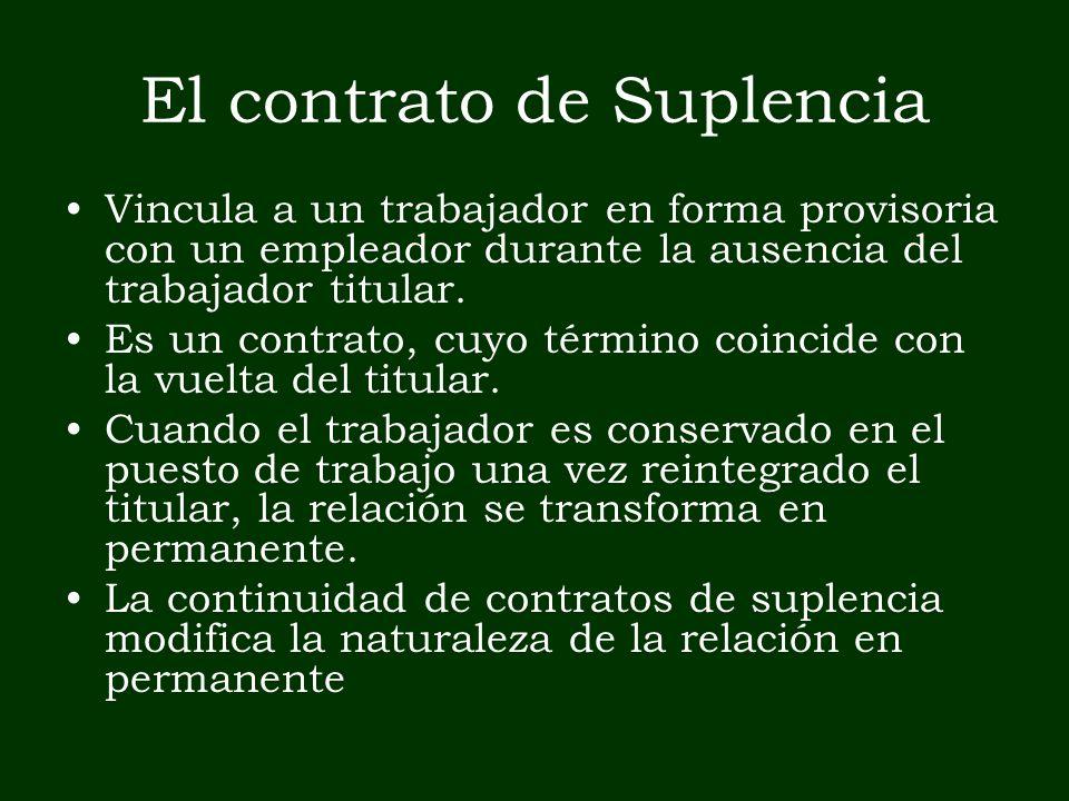 El contrato de Suplencia Vincula a un trabajador en forma provisoria con un empleador durante la ausencia del trabajador titular. Es un contrato, cuyo