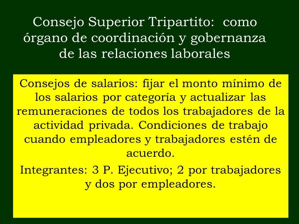 Consejo Superior Tripartito: como órgano de coordinación y gobernanza de las relaciones laborales Consejos de salarios: fijar el monto mínimo de los s