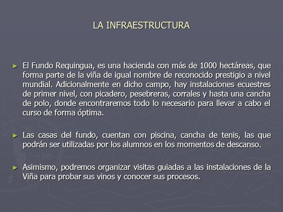 LA INFRAESTRUCTURA El Fundo Requingua, es una hacienda con más de 1000 hectáreas, que forma parte de la viña de igual nombre de reconocido prestigio a nivel mundial.