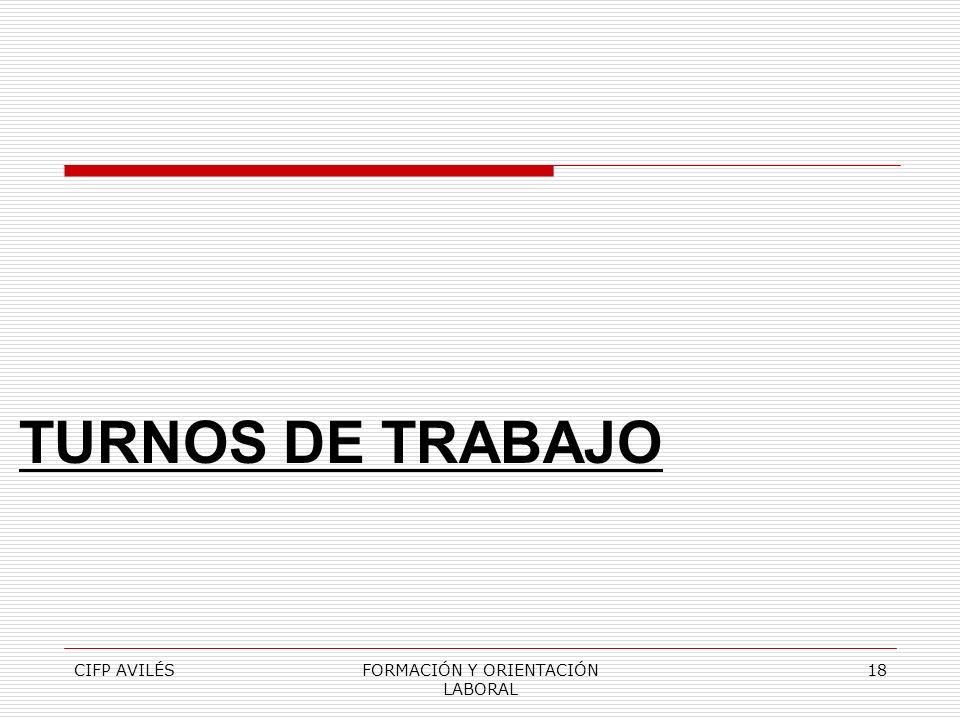 CIFP AVILÉSFORMACIÓN Y ORIENTACIÓN LABORAL 18 TURNOS DE TRABAJO