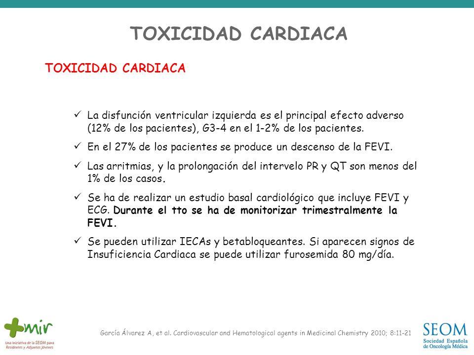 TOXICIDAD CARDIACA La disfunción ventricular izquierda es el principal efecto adverso (12% de los pacientes), G3-4 en el 1-2% de los pacientes. En el