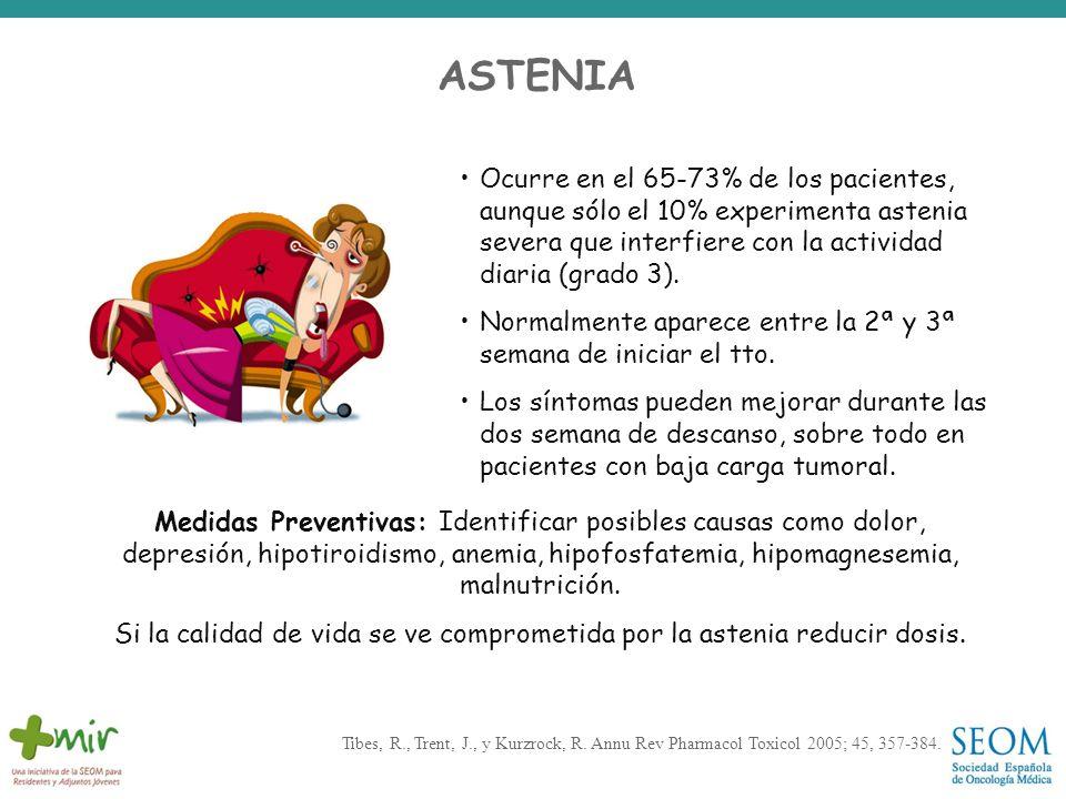 ASTENIA Ocurre en el 65-73% de los pacientes, aunque sólo el 10% experimenta astenia severa que interfiere con la actividad diaria (grado 3). Normalme