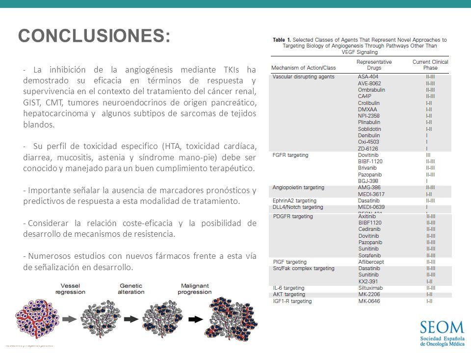 CONCLUSIONES: - La inhibición de la angiogénesis mediante TKIs ha demostrado su eficacia en términos de respuesta y supervivencia en el contexto del t