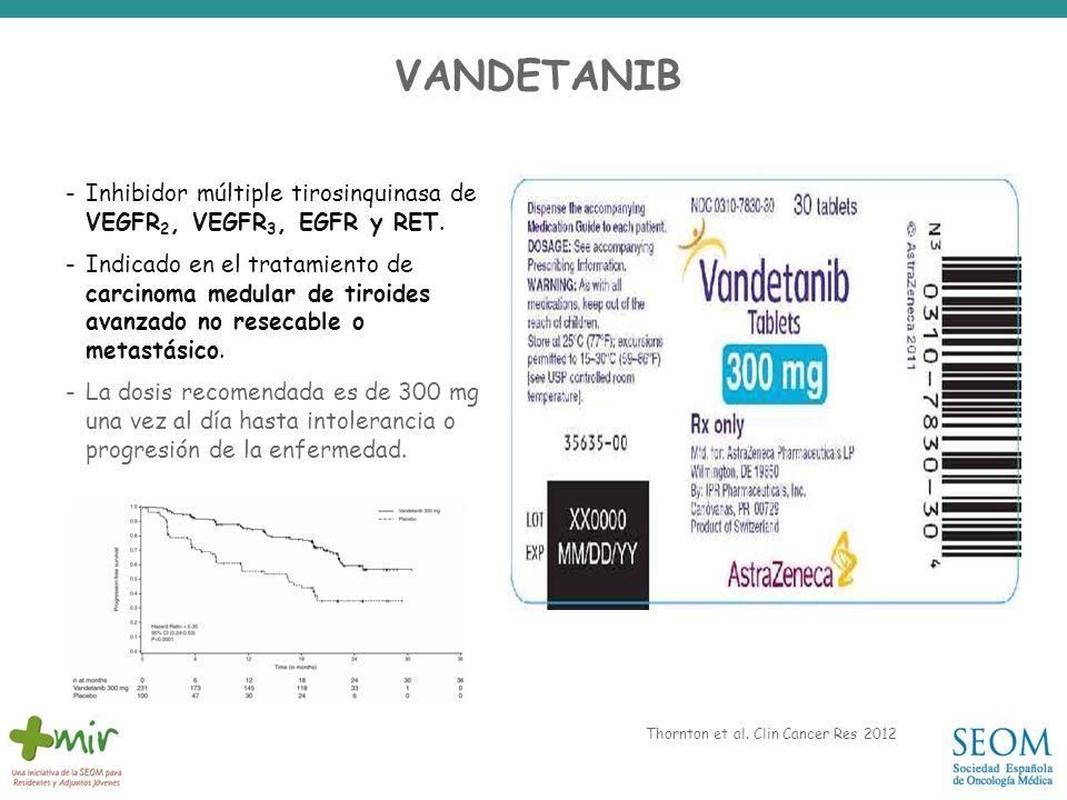 VANDETANIB -Inhibidor múltiple tirosinquinasa de VEGFR 2, VEGFR 3, EGFR y RET. -Indicado en el tratamiento de carcinoma medular de tiroides avanzado n