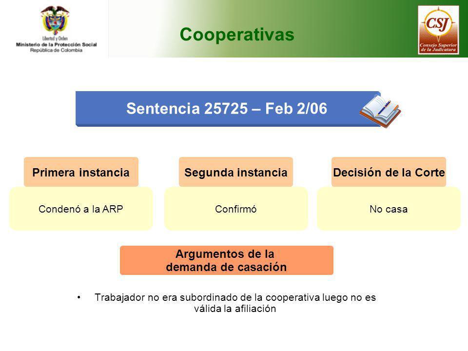 Cooperativas Primera instancia Condenó a la ARP Segunda instancia Confirmó Decisión de la Corte No casa Sentencia 25725 – Feb 2/06 Argumentos de la de