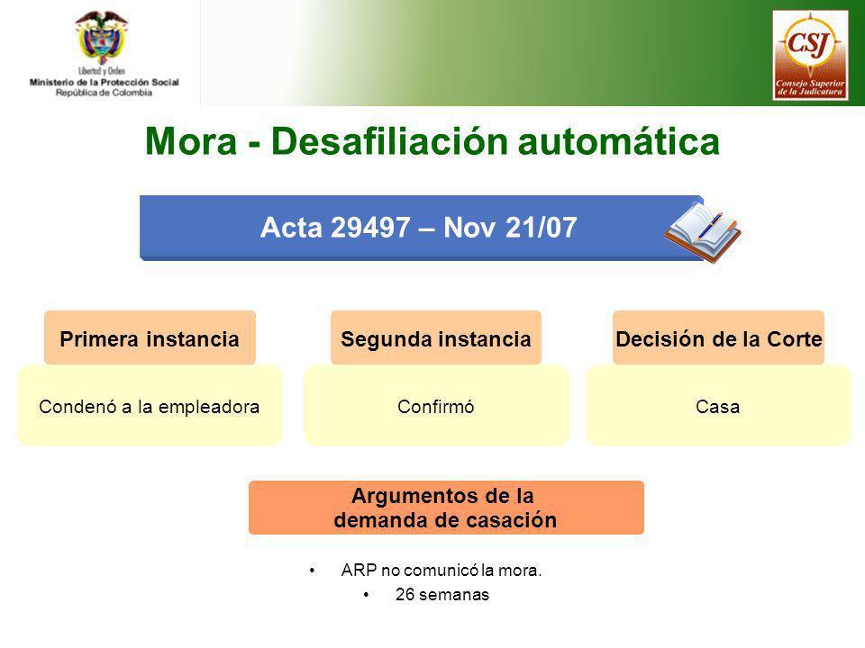 Acta 29497 – Nov 21/07 Mora - Desafiliación automática Primera instancia Condenó a la empleadora Segunda instancia Confirmó Decisión de la Corte Casa