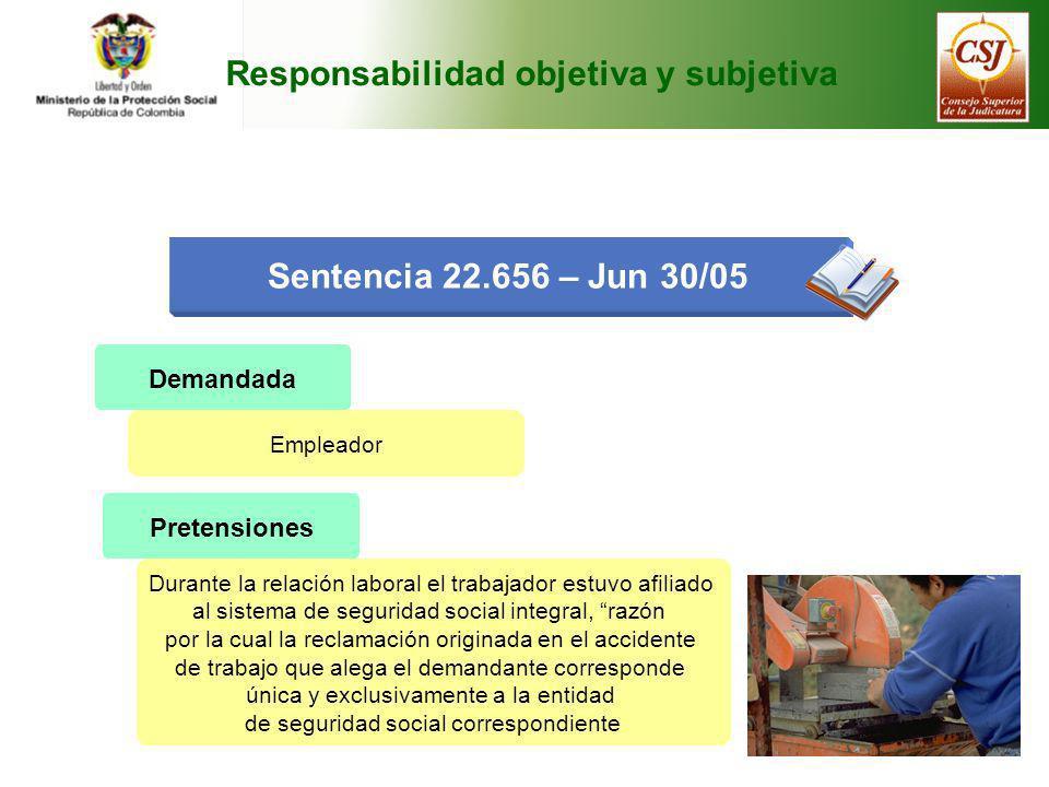 Responsabilidad objetiva y subjetiva Sentencia 22.656 – Jun 30/05 Demandada Empleador Pretensiones Durante la relación laboral el trabajador estuvo af