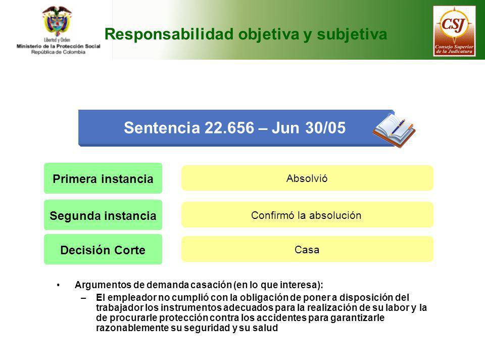 Responsabilidad objetiva y subjetiva Sentencia 22.656 – Jun 30/05 Primera instancia Absolvió Segunda instancia Confirmó la absolución Decisión Corte C
