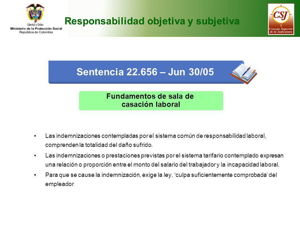 Responsabilidad objetiva y subjetiva Sentencia 22.656 – Jun 30/05 Fundamentos de sala de casación laboral Las indemnizaciones contempladas por el sist