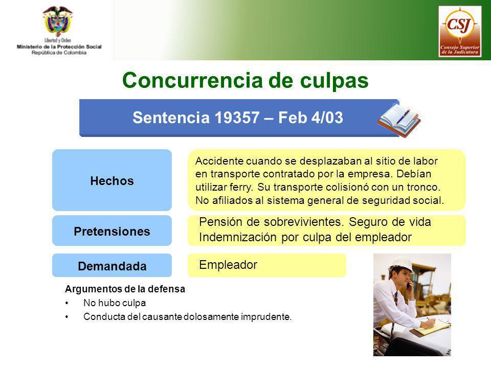 Sentencia 19357 – Feb 4/03 Concurrencia de culpas Hechos Accidente cuando se desplazaban al sitio de labor en transporte contratado por la empresa. De