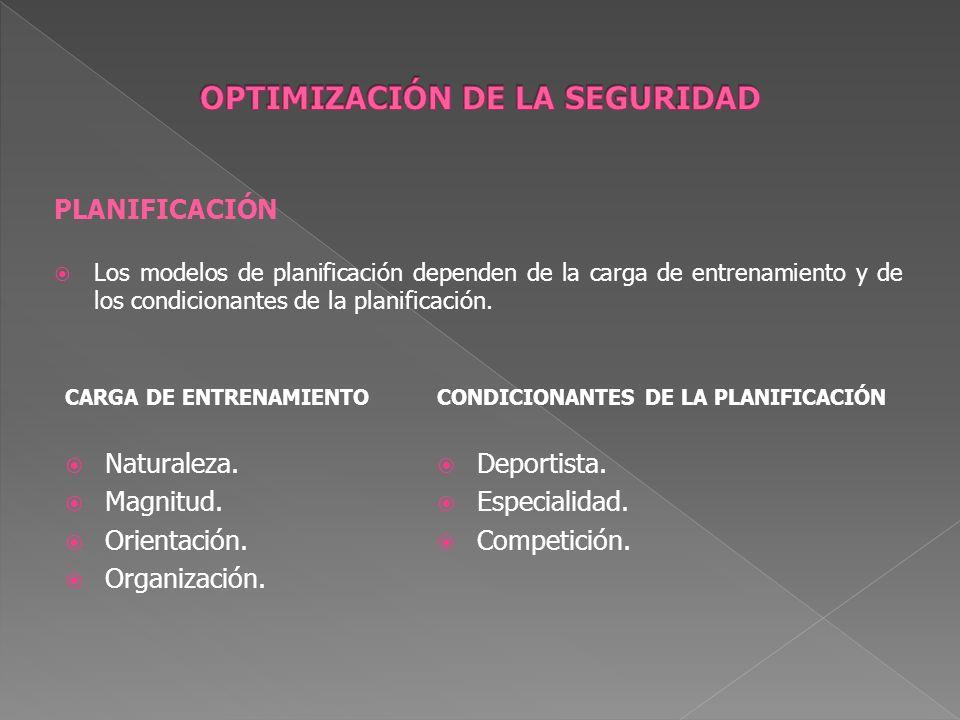 CARGA DE ENTRENAMIENTO Naturaleza. Magnitud. Orientación. Organización. CONDICIONANTES DE LA PLANIFICACIÓN Deportista. Especialidad. Competición. PLAN