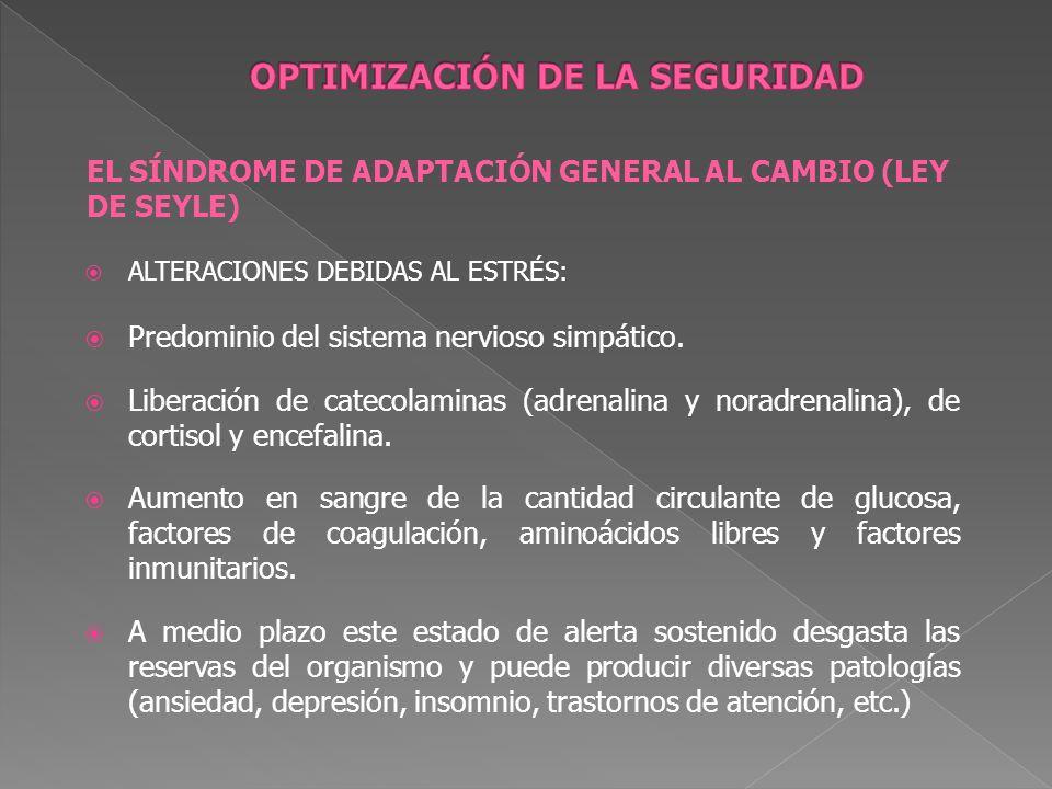 EL SÍNDROME DE ADAPTACIÓN GENERAL AL CAMBIO (LEY DE SEYLE) ALTERACIONES DEBIDAS AL ESTRÉS: Predominio del sistema nervioso simpático. Liberación de ca