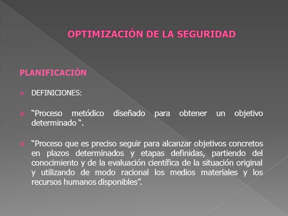 PLANIFICACIÓN DEFINICIONES: Proceso metódico diseñado para obtener un objetivo determinado. Proceso que es preciso seguir para alcanzar objetivos conc