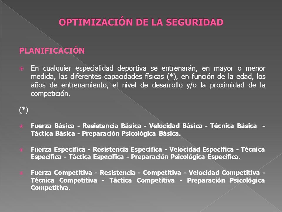 PLANIFICACIÓN El éxito de la planificación del entrenamiento está determinado por el estudio diagnóstico previo, su elaboración (fijar objetivos correctos) y una adecuada ejecución y evaluación.