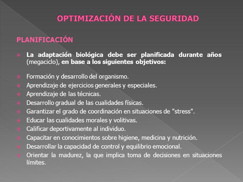 PROCEDIMIENTOS CONTRA EL DOPAJE Controles de dopaje en competición y fuera de competición.