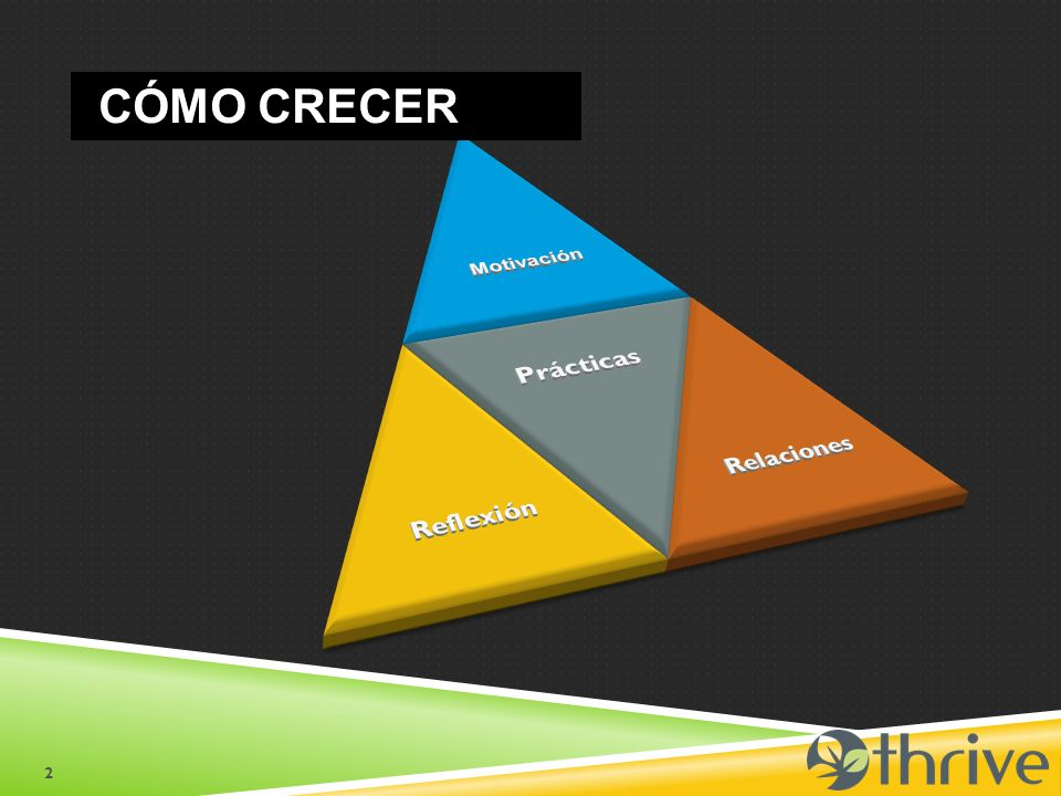 HOW TO GROW 2 CÓMO CRECER