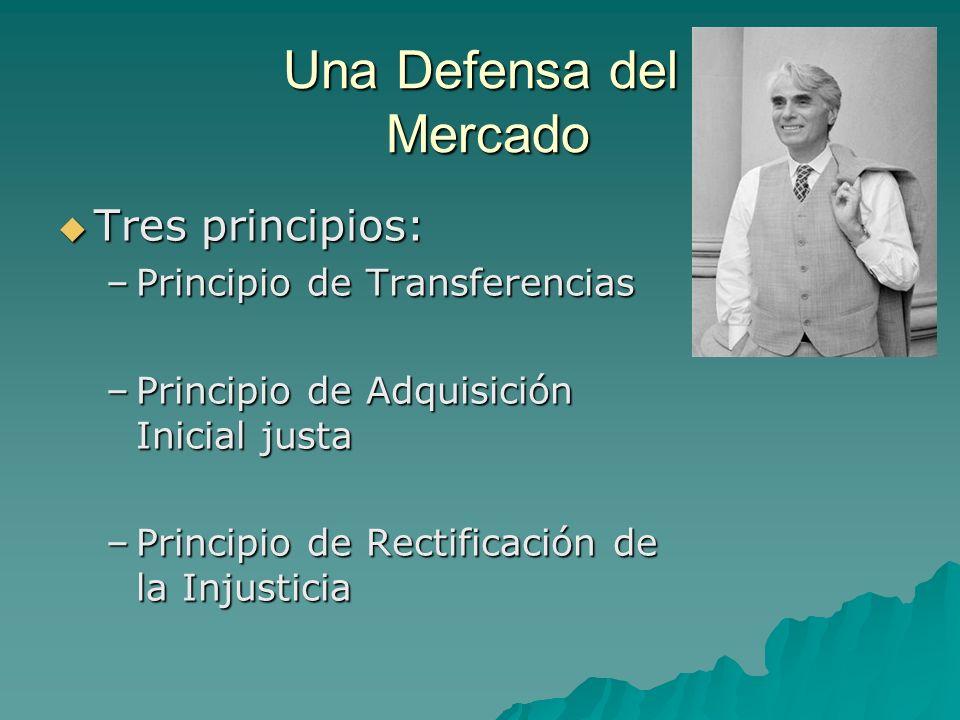 Una Defensa del Mercado Tres principios: Tres principios: –Principio de Transferencias –Principio de Adquisición Inicial justa –Principio de Rectifica